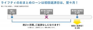 スクリーンショット 2015-05-18 20.54.13